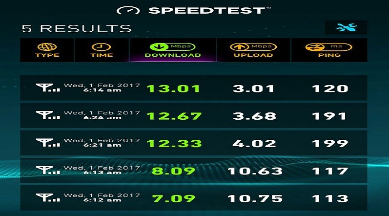 Reliance Jio Speed Tricks 2017