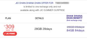 Jio Dhan Dhana Dhan Rs 309 Plan